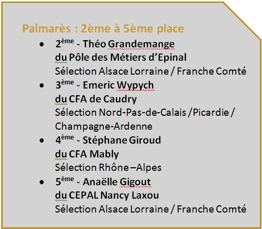 palmares-2.png